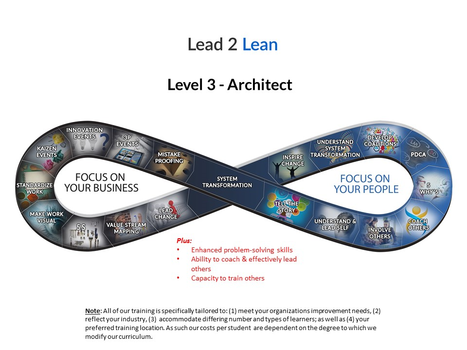 Lead 2 Lean Solutions Inc.